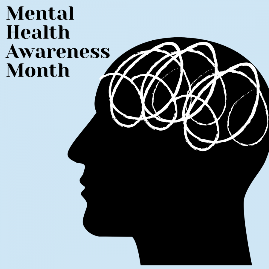 EvCC+and+Mental+Health+Awareness+Month
